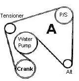 350 mercruiser engine belt pulleys diagram - ford wiring harness rear radio  control - jimny.loader.jeanjaures37.fr  wiring diagram resource