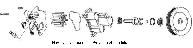 Mercruiser raw water pump kits